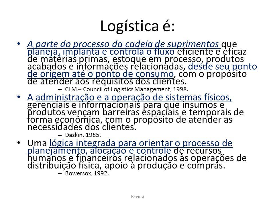 Logística é: A parte do processo da cadeia de suprimentos que planeja, implanta e controla o fluxo eficiente e eficaz de matérias primas, estoque em processo, produtos acabados e informações relacionadas, desde seu ponto de origem até o ponto de consumo, com o propósito de atender aos requisitos dos clientes.