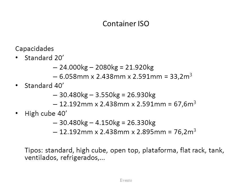 Container ISO Capacidades Standard 20 – 24.000kg – 2080kg = 21.920kg – 6.058mm x 2.438mm x 2.591mm = 33,2m 3 Standard 40 – 30.480kg – 3.550kg = 26.930kg – 12.192mm x 2.438mm x 2.591mm = 67,6m 3 High cube 40 – 30.480kg – 4.150kg = 26.330kg – 12.192mm x 2.438mm x 2.895mm = 76,2m 3 Tipos: standard, high cube, open top, plataforma, flat rack, tank, ventilados, refrigerados,...