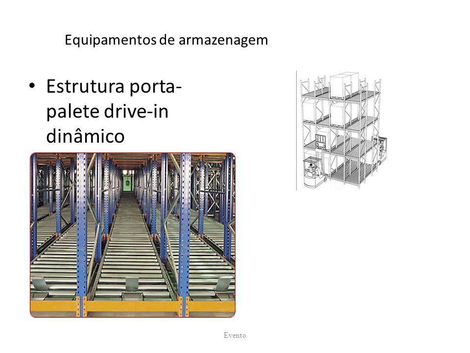 Equipamentos de armazenagem Estrutura porta- palete drive-in dinâmico Evento
