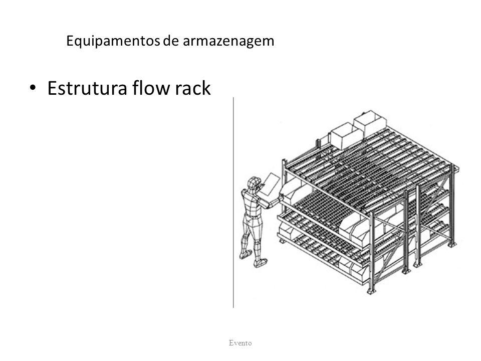 Equipamentos de armazenagem Estrutura flow rack Evento