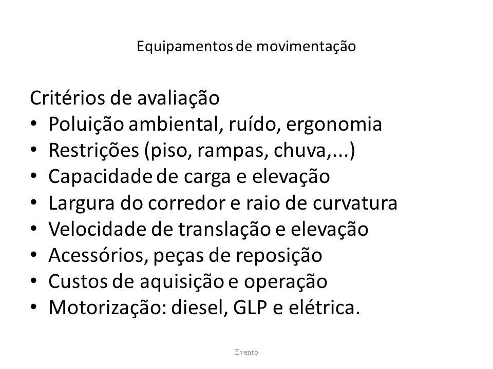 Equipamentos de movimentação Critérios de avaliação Poluição ambiental, ruído, ergonomia Restrições (piso, rampas, chuva,...) Capacidade de carga e el
