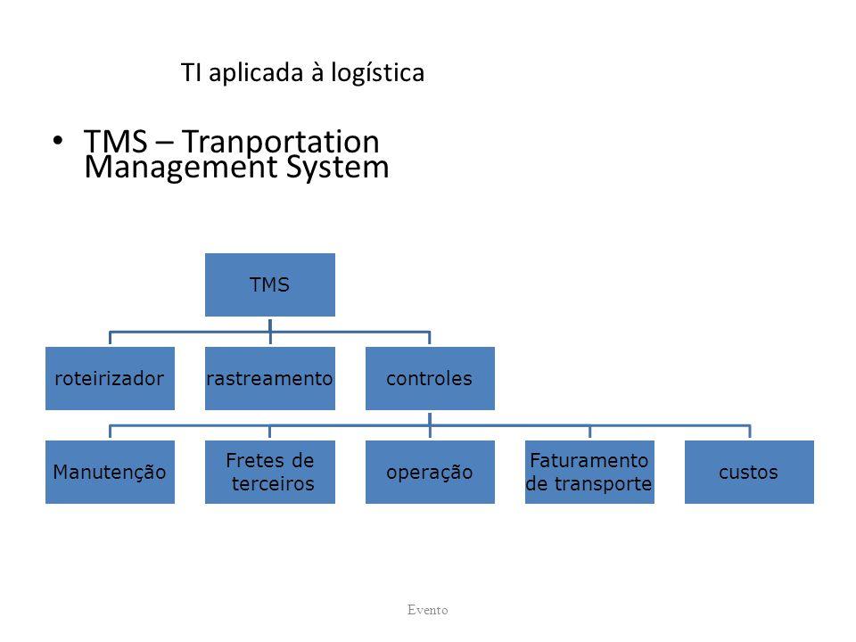 TI aplicada à logística TMS – Tranportation Management System TMS roteirizadorrastreamentocontroles Manutenção Fretes de terceiros operação Faturamento de transporte custos Evento
