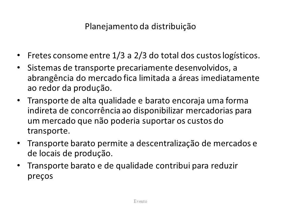 Planejamento da distribuição Fretes consome entre 1/3 a 2/3 do total dos custos logísticos. Sistemas de transporte precariamente desenvolvidos, a abra