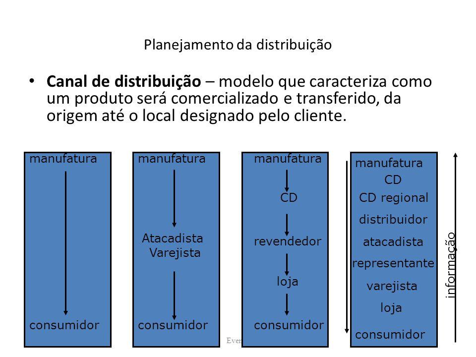 Planejamento da distribuição Canal de distribuição – modelo que caracteriza como um produto será comercializado e transferido, da origem até o local designado pelo cliente.