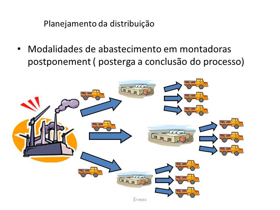 Planejamento da distribuição Modalidades de abastecimento em montadoras postponement ( posterga a conclusão do processo) Evento