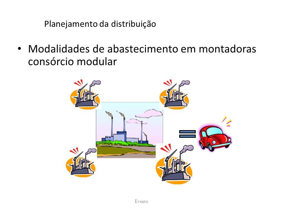 Planejamento da distribuição Modalidades de abastecimento em montadoras consórcio modular Evento