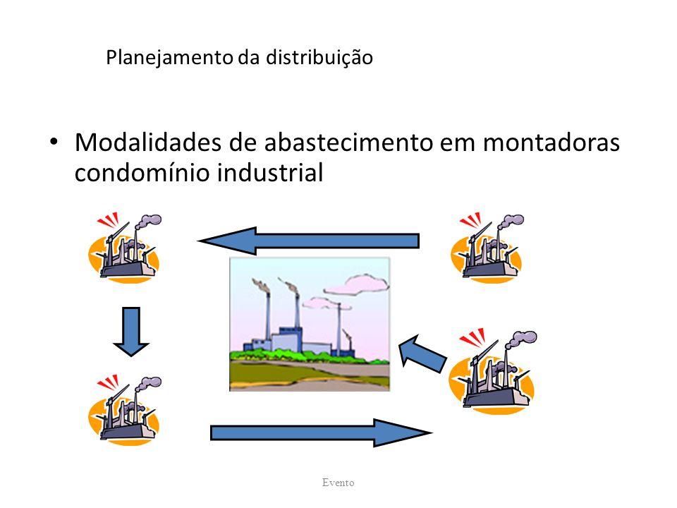 Planejamento da distribuição Modalidades de abastecimento em montadoras condomínio industrial Evento