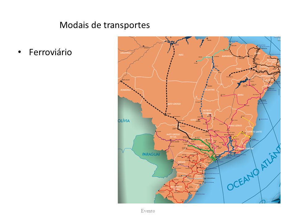 Modais de transportes Ferroviário Evento