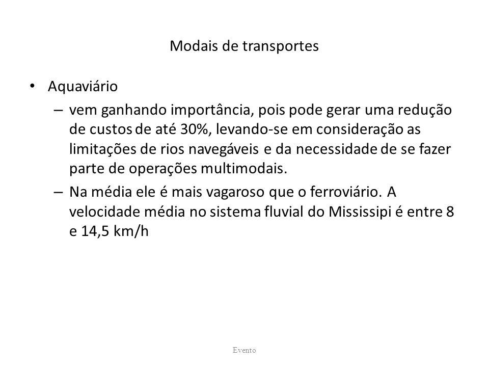 Modais de transportes Aquaviário – vem ganhando importância, pois pode gerar uma redução de custos de até 30%, levando-se em consideração as limitações de rios navegáveis e da necessidade de se fazer parte de operações multimodais.