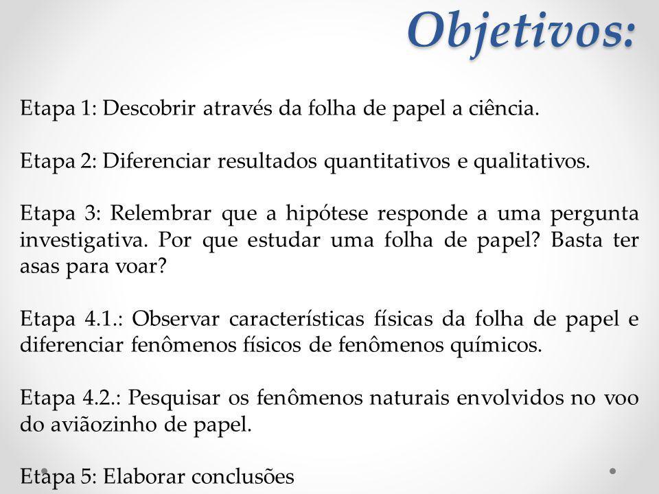 Etapa 1: Descobrir através da folha de papel a ciência. Etapa 2: Diferenciar resultados quantitativos e qualitativos. Etapa 3: Relembrar que a hipótes