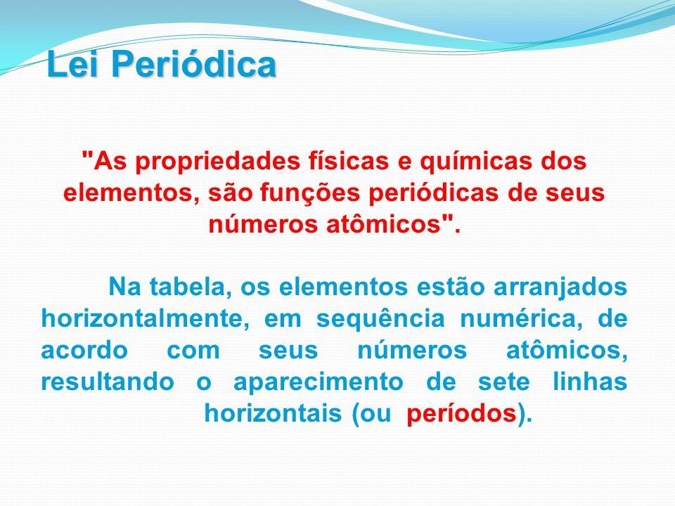 Lei Periódica Lei Periódica