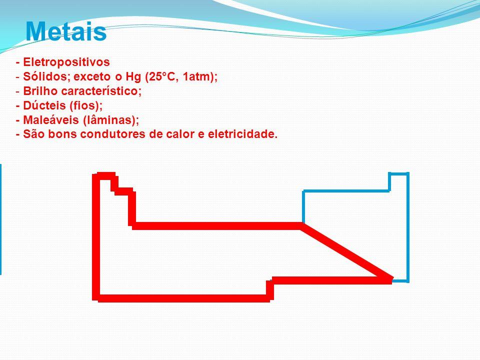 Metais - Eletropositivos - Sólidos; exceto o Hg (25°C, 1atm); - Brilho característico; - Dúcteis (fios); - Maleáveis (lâminas); - São bons condutores