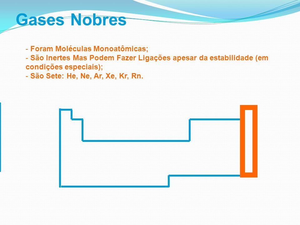 - Foram Moléculas Monoatômicas; - São Inertes Mas Podem Fazer Ligações apesar da estabilidade (em condições especiais); - São Sete: He, Ne, Ar, Xe, Kr