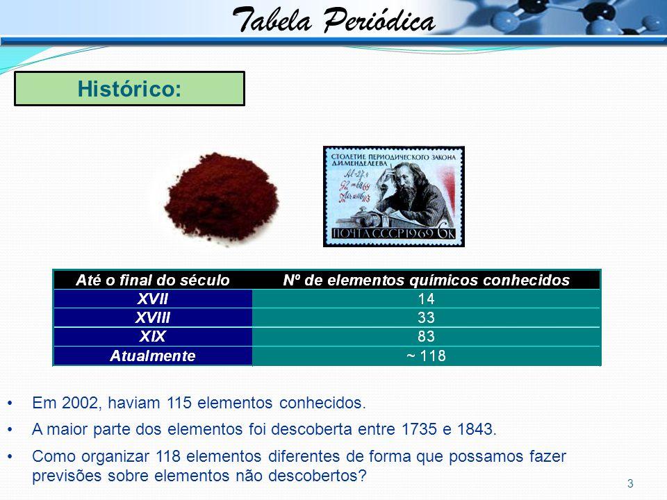 3 Em 2002, haviam 115 elementos conhecidos. A maior parte dos elementos foi descoberta entre 1735 e 1843. Como organizar 118 elementos diferentes de f