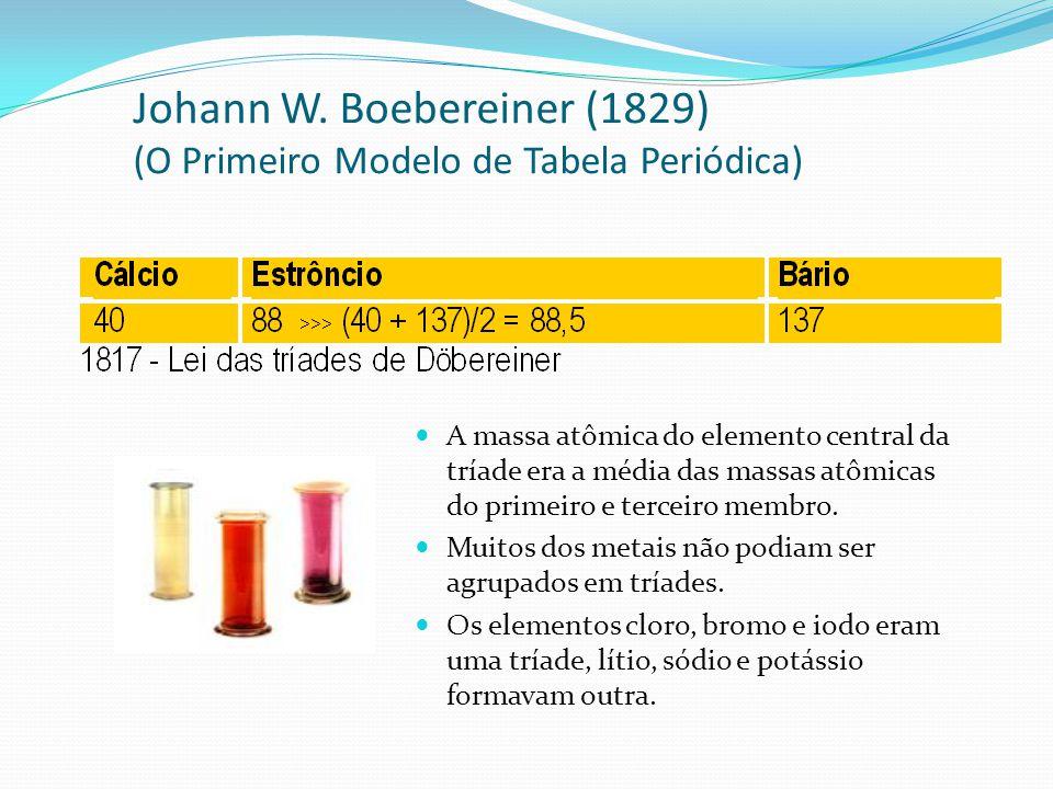Johann W. Boebereiner (1829) (O Primeiro Modelo de Tabela Periódica) A massa atômica do elemento central da tríade era a média das massas atômicas do