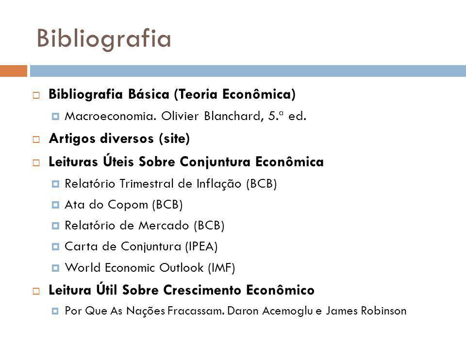 Bibliografia Bibliografia Básica (Teoria Econômica) Macroeconomia. Olivier Blanchard, 5.ª ed. Artigos diversos (site) Leituras Úteis Sobre Conjuntura