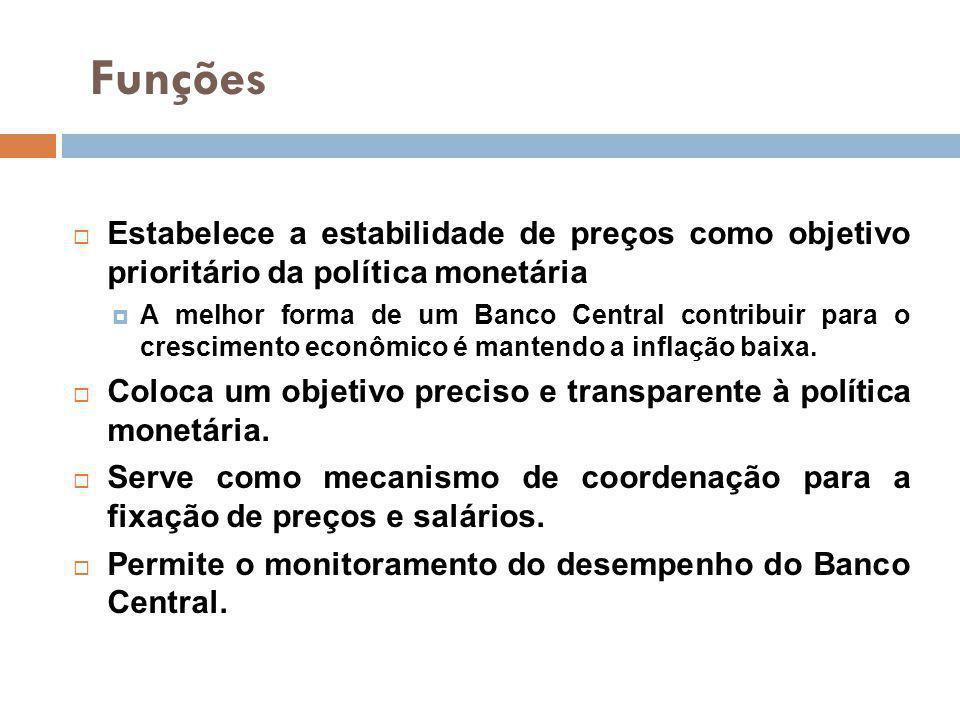 Funções Estabelece a estabilidade de preços como objetivo prioritário da política monetária A melhor forma de um Banco Central contribuir para o cresc