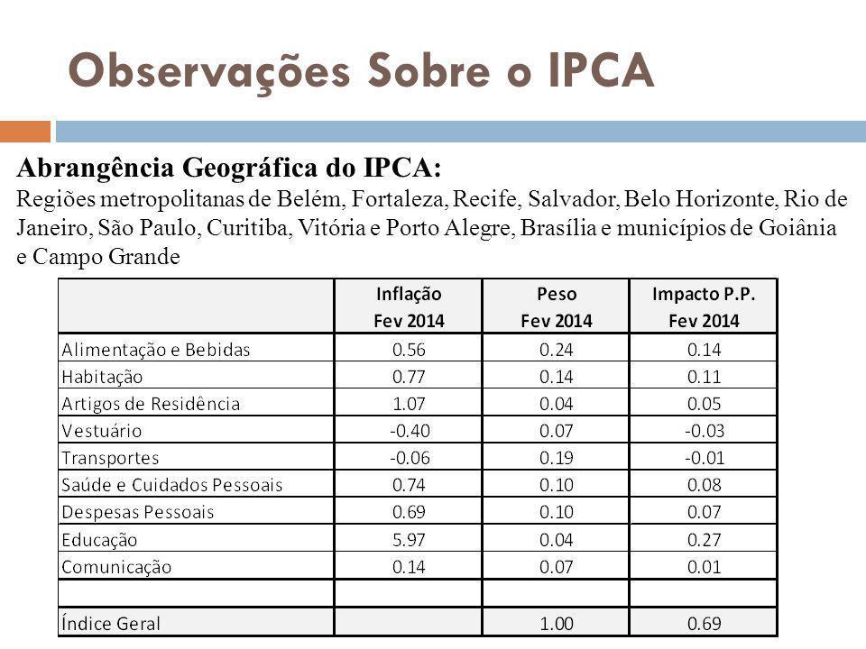 Observações Sobre o IPCA Abrangência Geográfica do IPCA: Regiões metropolitanas de Belém, Fortaleza, Recife, Salvador, Belo Horizonte, Rio de Janeiro,