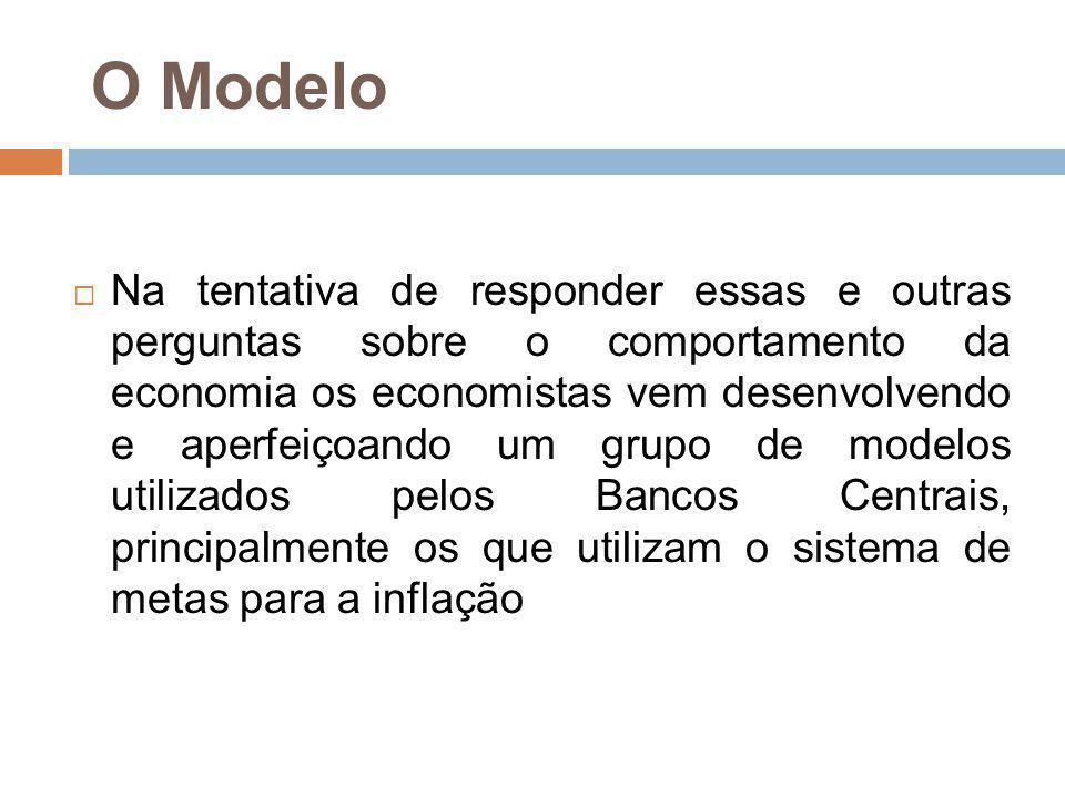 O Modelo Na tentativa de responder essas e outras perguntas sobre o comportamento da economia os economistas vem desenvolvendo e aperfeiçoando um grup