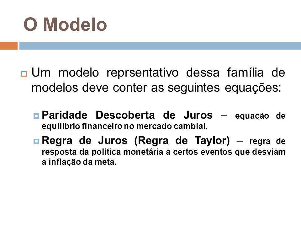 O Modelo Um modelo reprsentativo dessa família de modelos deve conter as seguintes equações: Paridade Descoberta de Juros – equação de equilíbrio fina