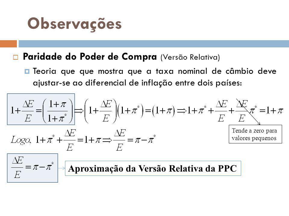 Observações Paridade do Poder de Compra (Versão Relativa) Teoria que que mostra que a taxa nominal de câmbio deve ajustar-se ao diferencial de inflaçã