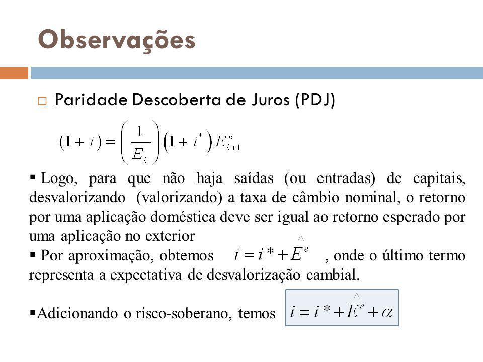 Paridade Descoberta de Juros (PDJ) Observações Logo, para que não haja saídas (ou entradas) de capitais, desvalorizando (valorizando) a taxa de câmbio
