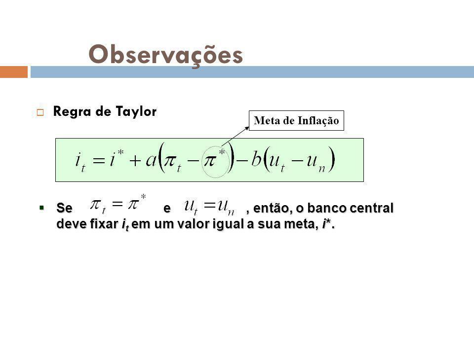 Observações Regra de Taylor, então, o banco central deve fixar i t em um valor igual a sua meta, i*. Se See Meta de Inflação