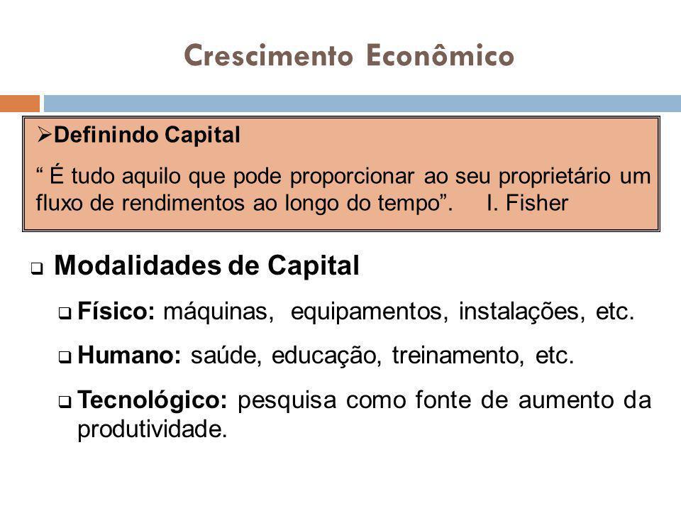 Modalidades de Capital Físico: máquinas, equipamentos, instalações, etc. Humano: saúde, educação, treinamento, etc. Tecnológico: pesquisa como fonte d