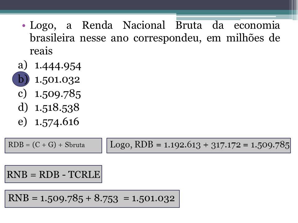 Logo, a Renda Nacional Bruta da economia brasileira nesse ano correspondeu, em milhões de reais a)1.444.954 b)1.501.032 c)1.509.785 d)1.518.538 e)1.574.616 RDB = (C + G) + S bruta Logo, RDB = 1.192.613 + 317.172 = 1.509.785 RNB = RDB - TCRLE RNB = 1.509.785 + 8.753 = 1.501.032