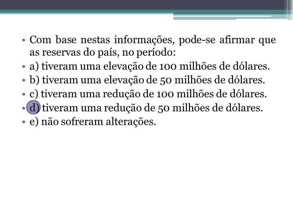 Com base nestas informações, pode-se afirmar que as reservas do país, no período: a) tiveram uma elevação de 100 milhões de dólares. b) tiveram uma el
