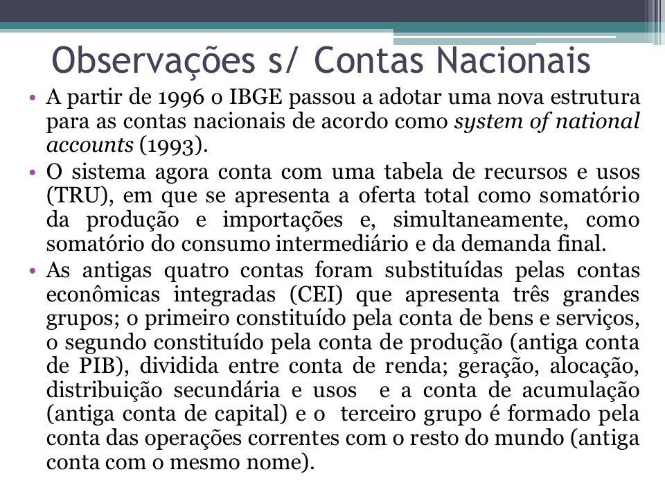 Observações s/ Contas Nacionais A partir de 1996 o IBGE passou a adotar uma nova estrutura para as contas nacionais de acordo como system of national accounts (1993).