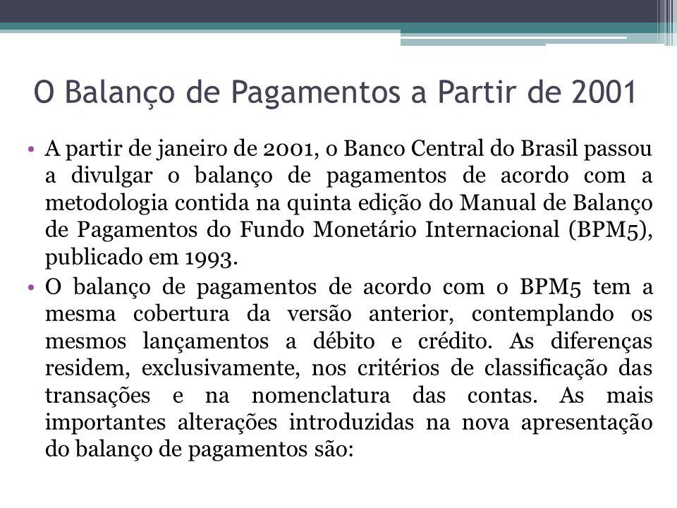 O Balanço de Pagamentos a Partir de 2001 A partir de janeiro de 2001, o Banco Central do Brasil passou a divulgar o balanço de pagamentos de acordo com a metodologia contida na quinta edição do Manual de Balanço de Pagamentos do Fundo Monetário Internacional (BPM5), publicado em 1993.