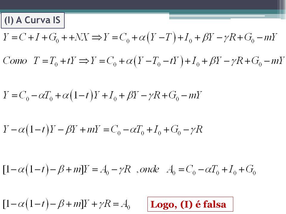 (I) A Curva IS Logo, (I) é falsa