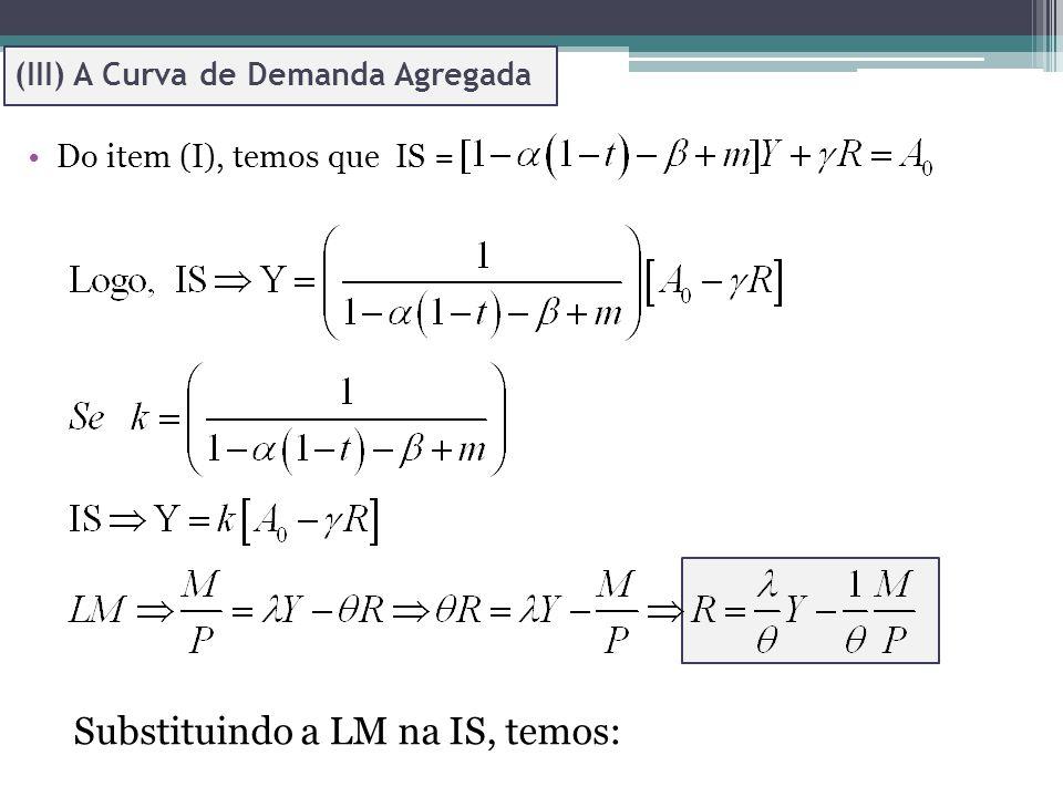 Do item (I), temos que IS = (III) A Curva de Demanda Agregada Substituindo a LM na IS, temos: