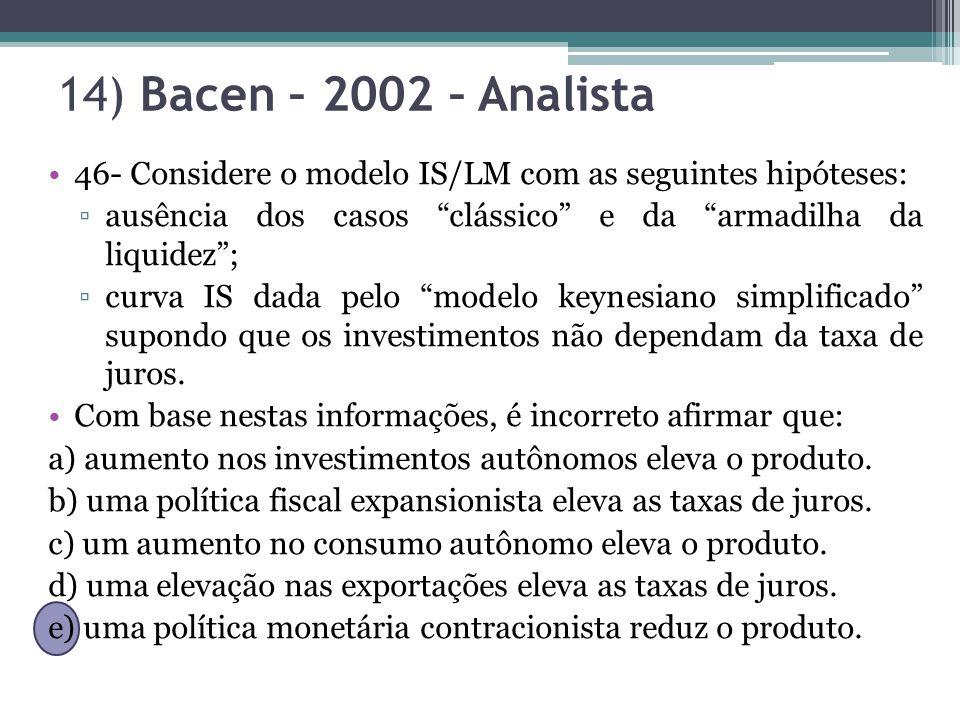 14) Bacen – 2002 – Analista 46- Considere o modelo IS/LM com as seguintes hipóteses: ausência dos casos clássico e da armadilha da liquidez; curva IS dada pelo modelo keynesiano simplificado supondo que os investimentos não dependam da taxa de juros.