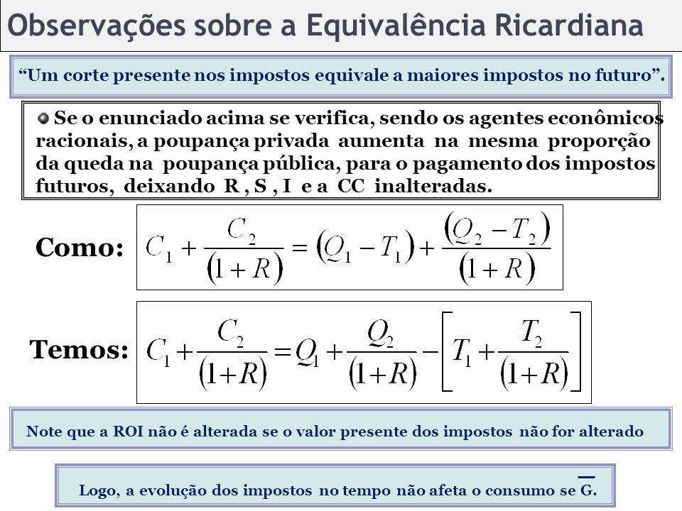 Observações sobre a Equivalência Ricardiana Um corte presente nos impostos equivale a maiores impostos no futuro.