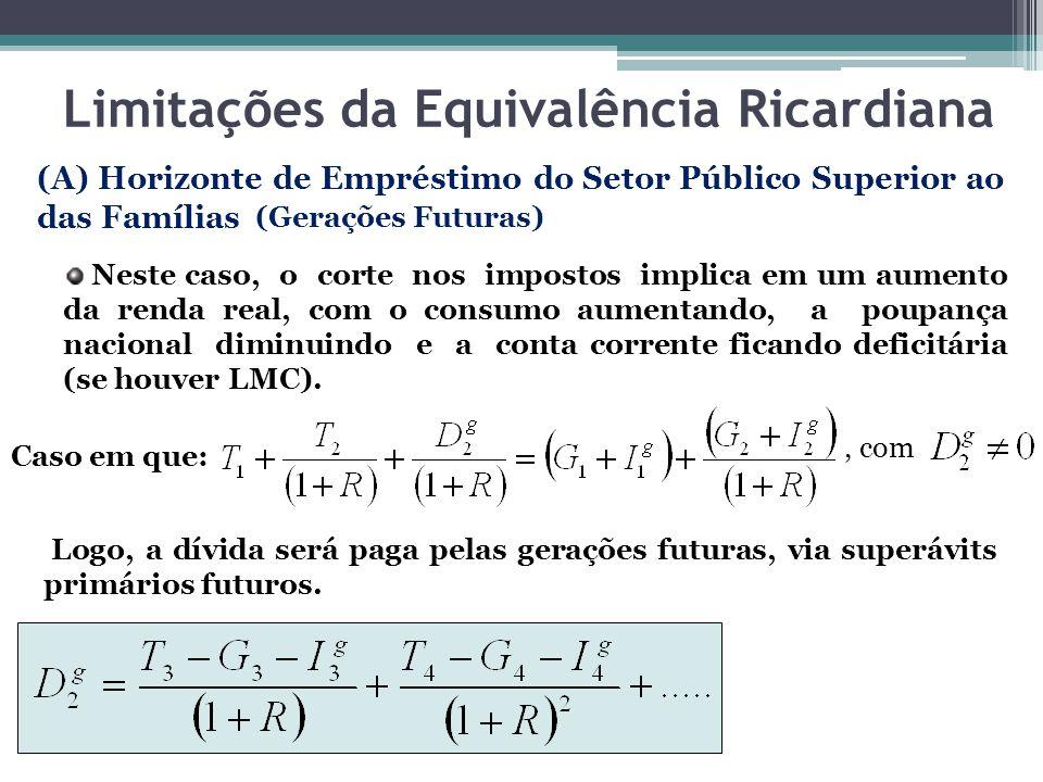 Limitações da Equivalência Ricardiana (A) Horizonte de Empréstimo do Setor Público Superior ao das Famílias (Gerações Futuras) Neste caso, o corte nos