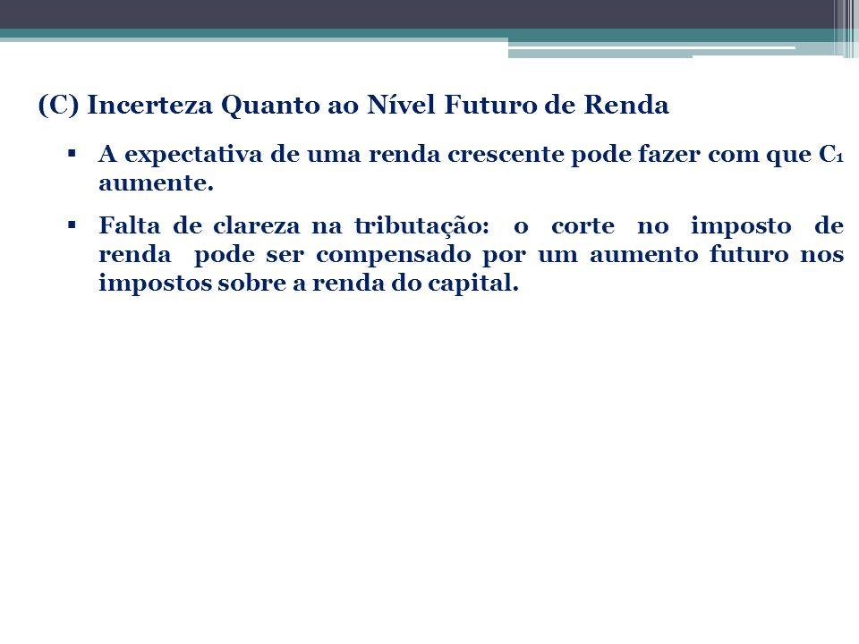 (C) Incerteza Quanto ao Nível Futuro de Renda A expectativa de uma renda crescente pode fazer com que C 1 aumente. Falta de clareza na tributação: o c