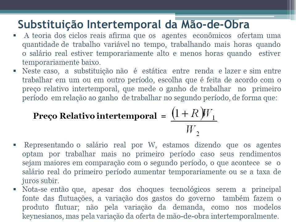 Substituição Intertemporal da Mão-de-Obra A teoria dos ciclos reais afirma que os agentes econômicos ofertam uma quantidade de trabalho variável no te