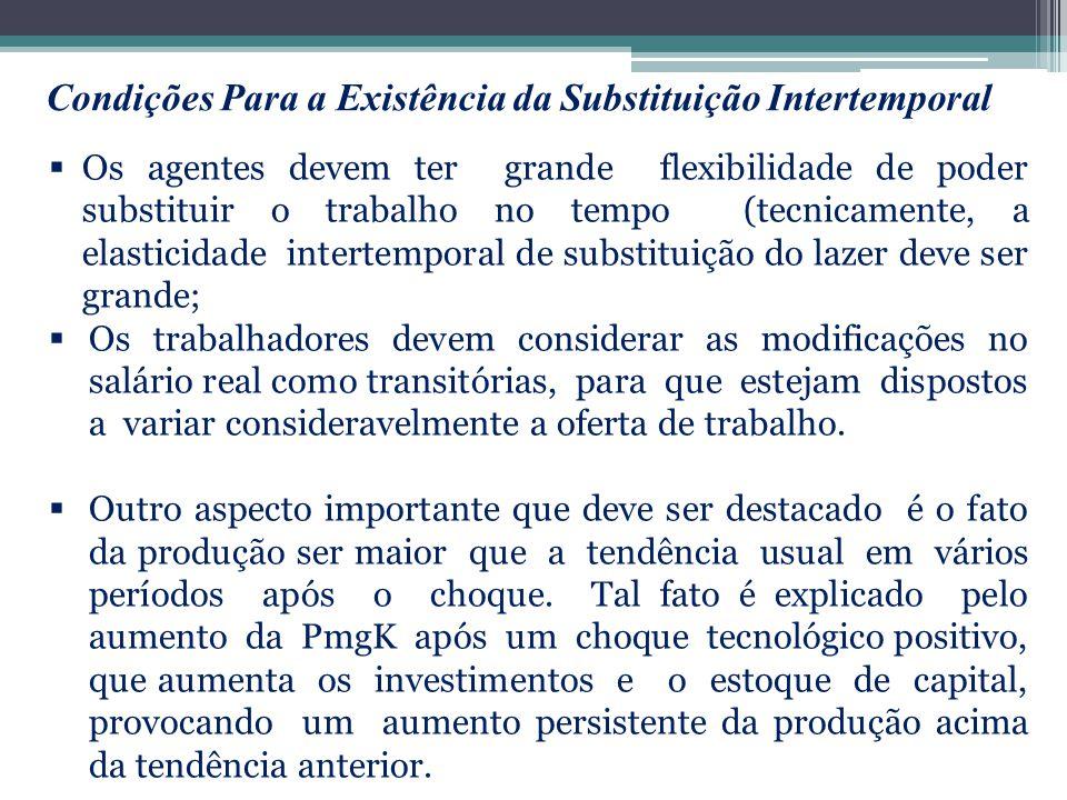 Condições Para a Existência da Substituição Intertemporal Os agentes devem ter grande flexibilidade de poder substituir o trabalho no tempo (tecnicame