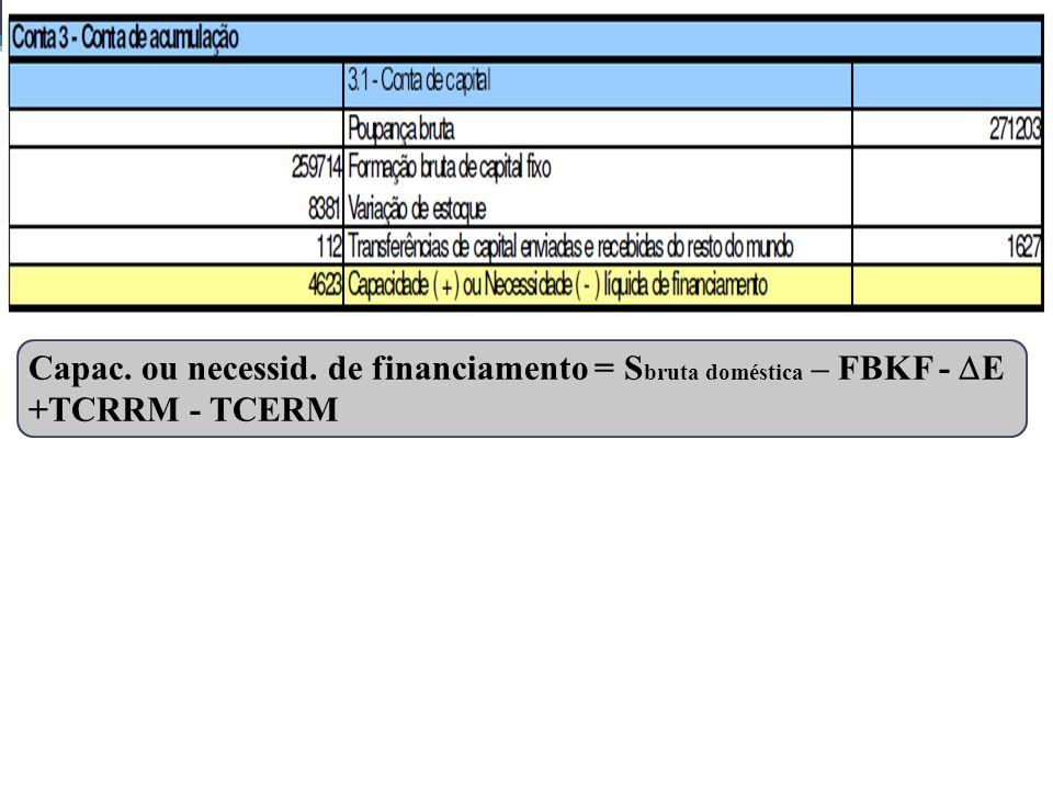 Capac. ou necessid. de financiamento = S bruta doméstica – FBKF - E +TCRRM - TCERM