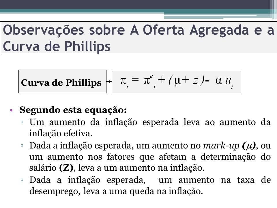 Observações sobre A Oferta Agregada e a Curva de Phillips Segundo esta equação: Um aumento da inflação esperada leva ao aumento da inflação efetiva.