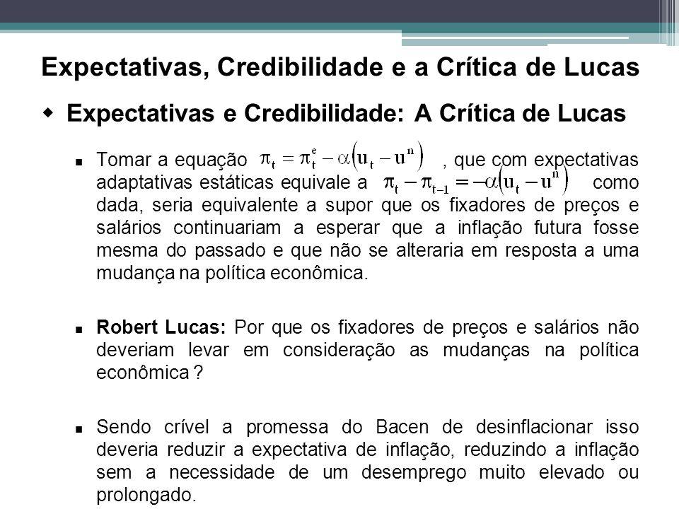 Expectativas, Credibilidade e a Crítica de Lucas Expectativas e Credibilidade: A Crítica de Lucas Tomar a equação, que com expectativas adaptativas es