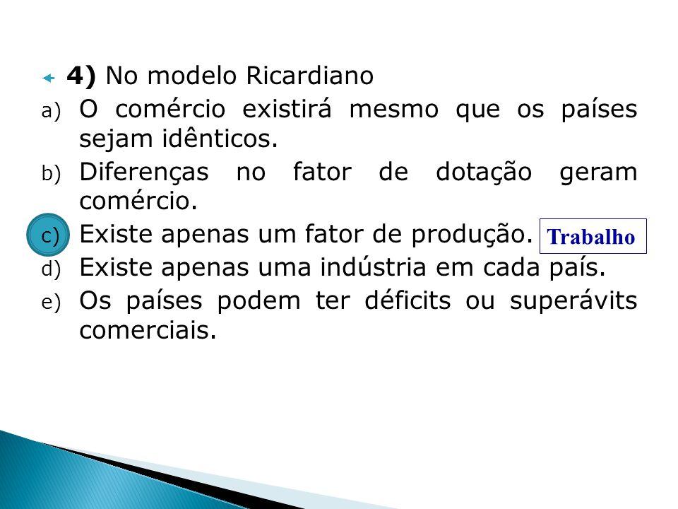4) No modelo Ricardiano a) O comércio existirá mesmo que os países sejam idênticos. b) Diferenças no fator de dotação geram comércio. c) Existe apenas