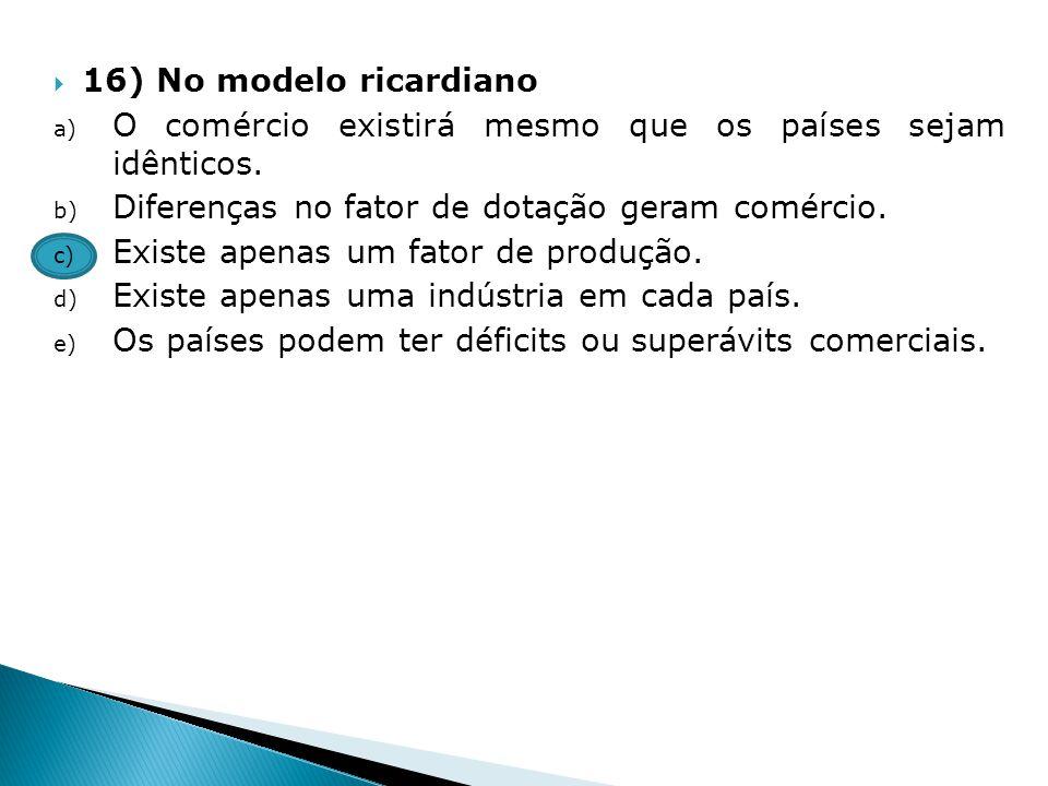 16) No modelo ricardiano a) O comércio existirá mesmo que os países sejam idênticos. b) Diferenças no fator de dotação geram comércio. c) Existe apena