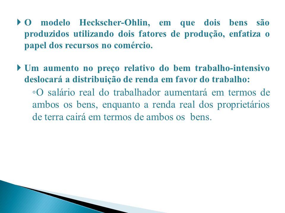 O modelo Heckscher-Ohlin, em que dois bens são produzidos utilizando dois fatores de produção, enfatiza o papel dos recursos no comércio. Um aumento n