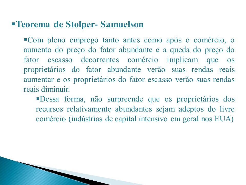 Teorema de Stolper- Samuelson Com pleno emprego tanto antes como após o comércio, o aumento do preço do fator abundante e a queda do preço do fator es