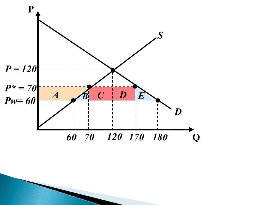 25) O teorema de Stolper-Samuelson refere-se a: Se a produção do bem A for trabalho intensiva e a produção do bem B for terra intensiva, um aumento relativo no preço do trabalho elevará o preço do bem A.