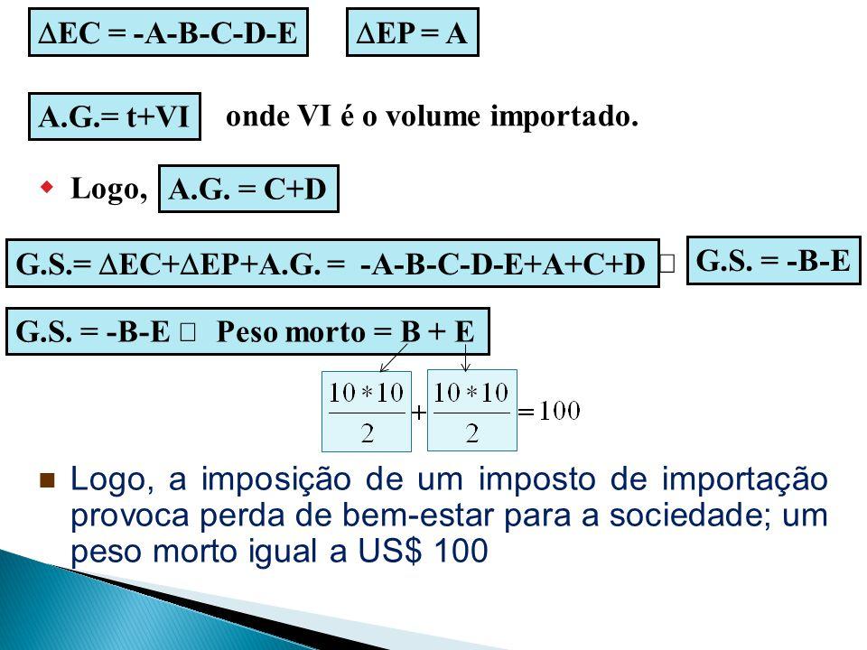 Avalie as proposições: a) A paridade do poder de compra absoluta implica que o câmbio real é sempre igual a 1.