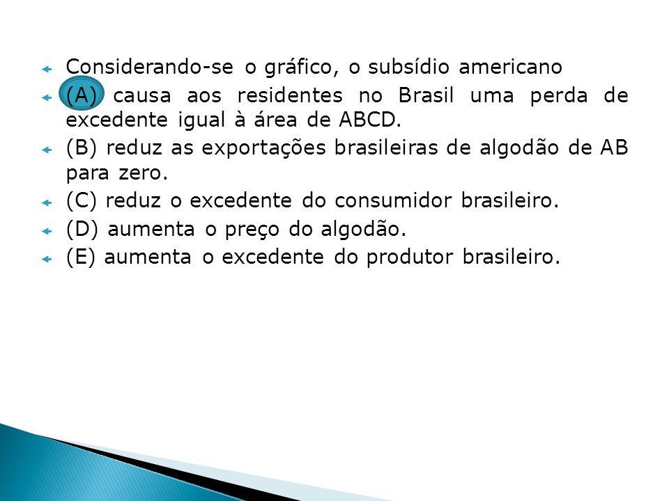 BA P Q S D D C BA P0P0 P1P1 Preço do algodão brasileiro sem o subsídio americano Preço do algodão brasileiro com o subsídio americano EC = A EP = -A -B Ganho social = -B Peso morto = B